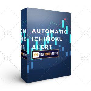 Automatic Ichimoku Trade Alert