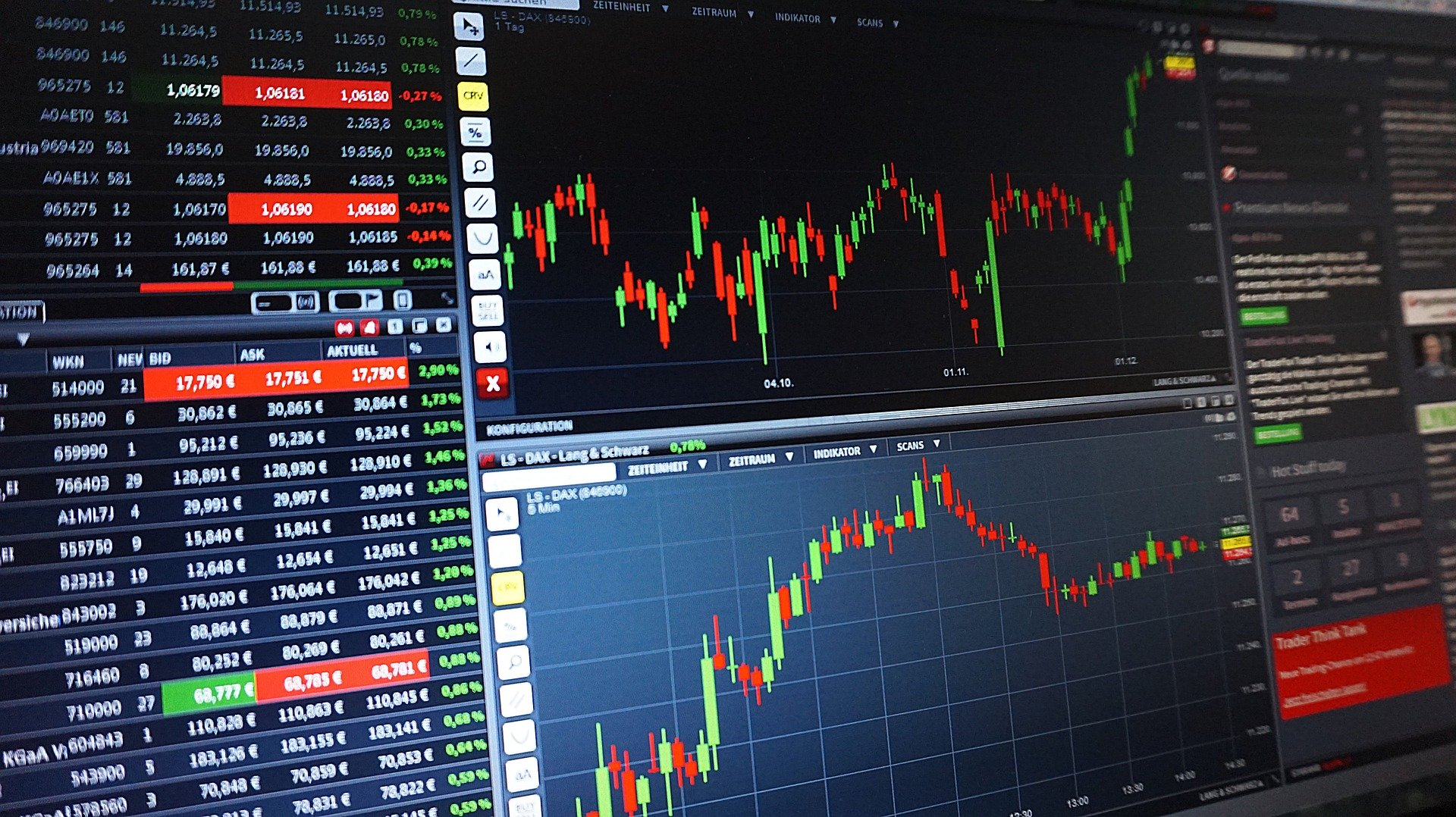 The Pros and Cons of Trading with EAs